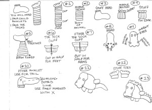 Hand drawn diagram for making creatures.