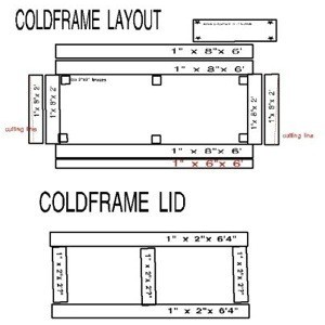 Cold frame layout.