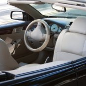 Interior of Convertible Car Upholstery