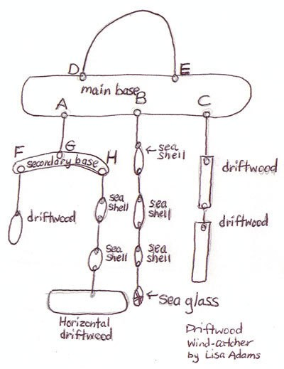 Driftwood Wind-Catcher diagram