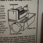 Ice Maker Manual