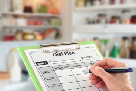 Personalized Diet Plan
