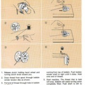 manual page for winding bobbin