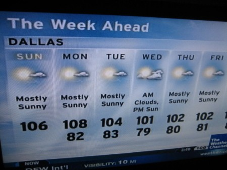 A weather forecast on TV with temperatures over 100 degrees F in Texas.