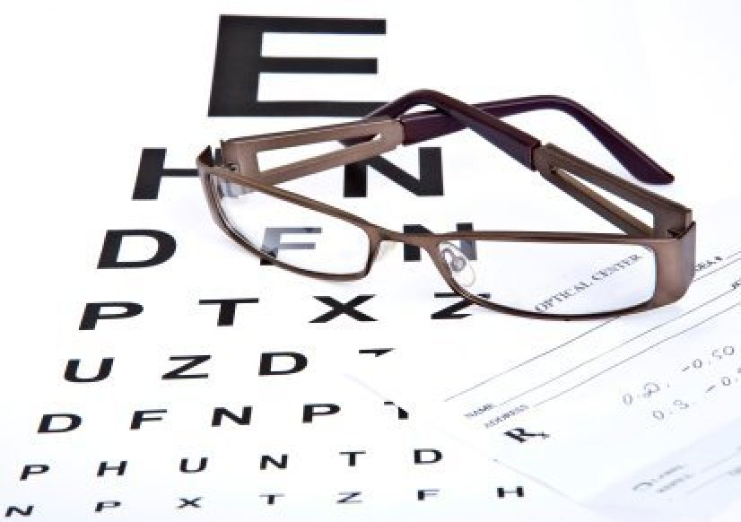 287b4c3d02 Prescription Eyeglasses Sitting on Eye Chart