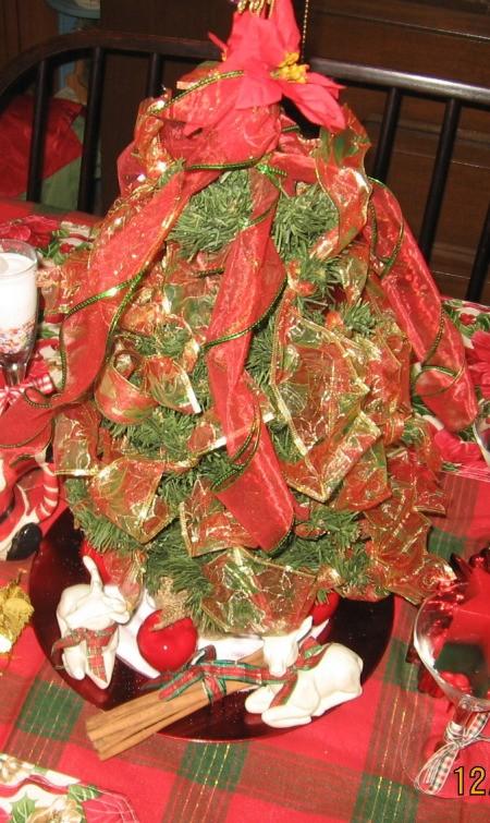 Closeup of Christmas tree centerpiece.