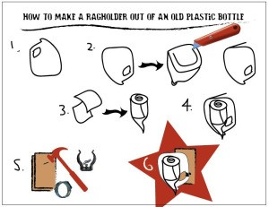 A diagram of how to make a ragholder out of a plastic bottle.
