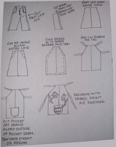 Denim Apron Diagram