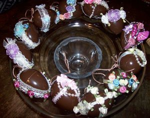Plastic Chocolate Eggs on a Plate