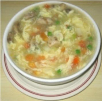 Egg Drop Soup Recipes | ThriftyFun