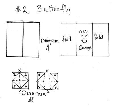 butterfly folding template