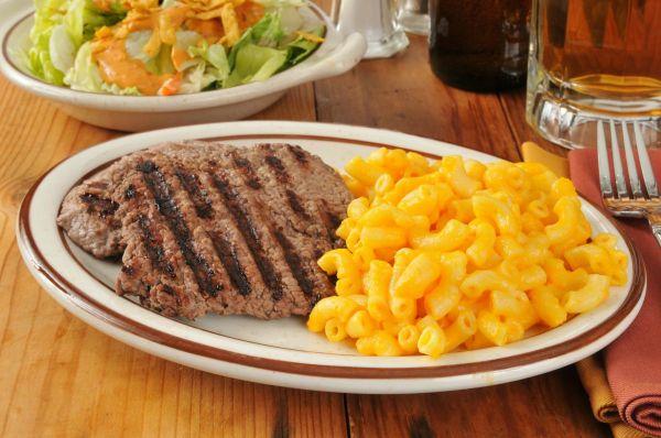 Recipes Using Cube Steak Thriftyfun