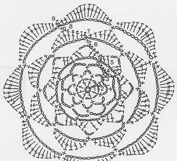 Crocheted Snowflake - pattern