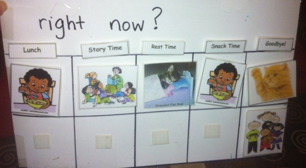 The second half of a preschool daily activity chart.