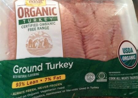 ground turkey package