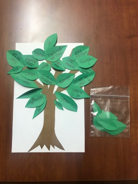 Thankful Tree - full tree with extra leaves in a plastic bag
