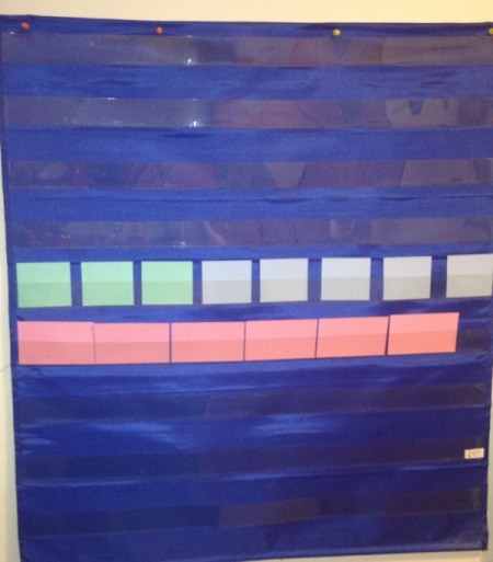 Meal Planning Pocket Chart - hang chart and check fit the index cards, cut to fit