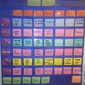 Meal Planning Pocket Chart - in use finished chart