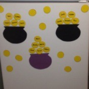 Pot of Gold Fridge Decor  - pots and coins on fridge
